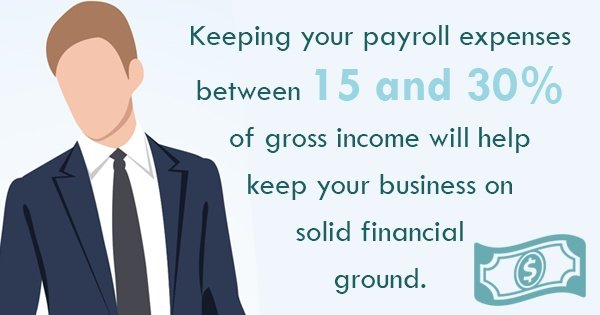 3_Reasons_Every_Business_Should_Consider_Contingent_Payroll_Management