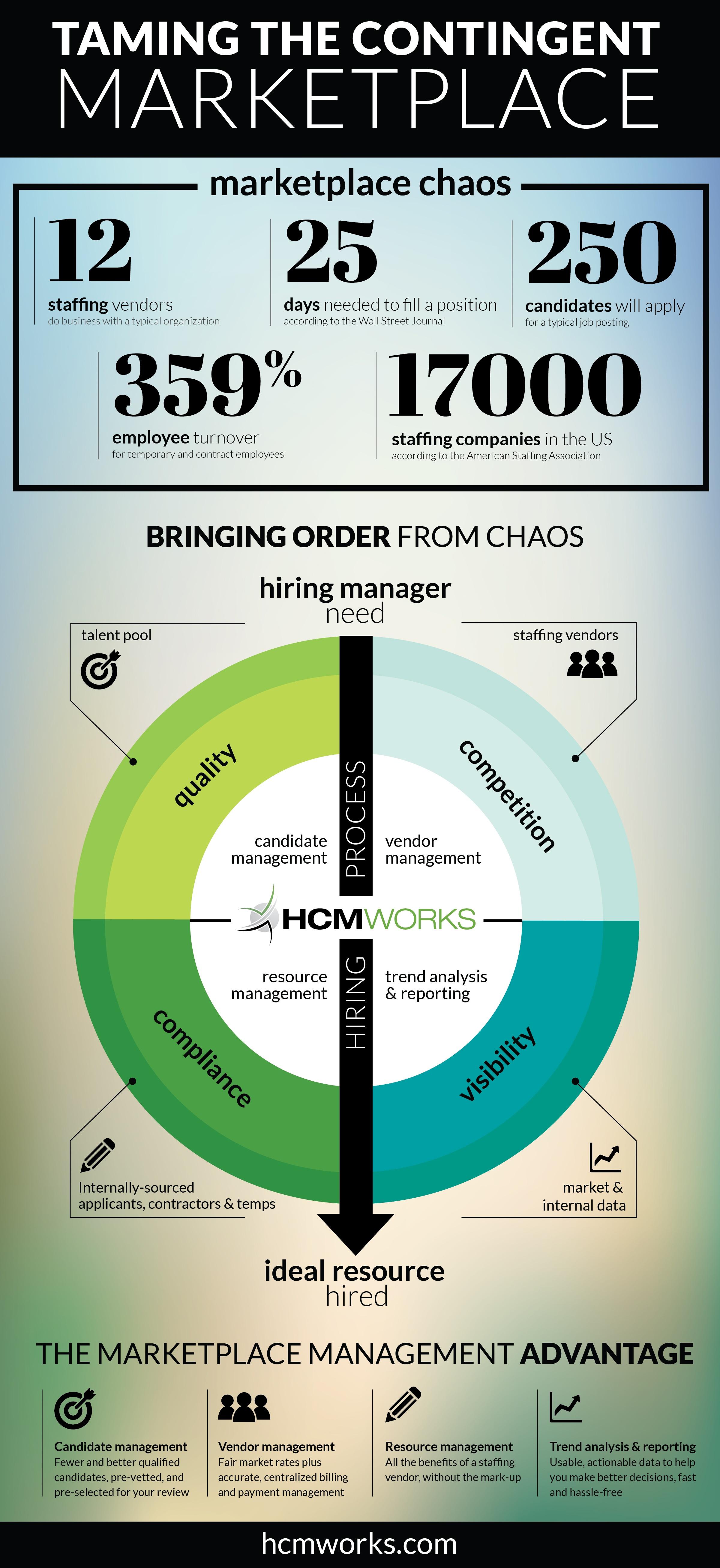 HCM_Infographic_RGB